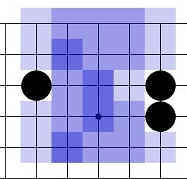 От двух камней расширяйся через 3 перекрестка