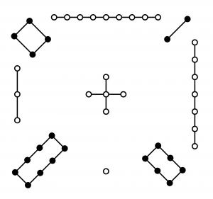 Схема Ло Шу, древнейшая математическая схема Китая.