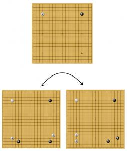 Идеальные фусэки по версии AlphaGo