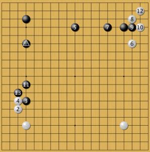 Alphago vs Ке Цзэ