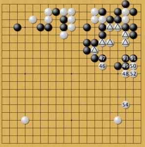 Рисунок 3. Сдача позиции