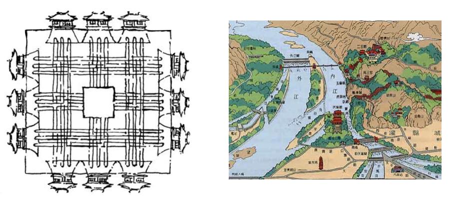 Слева план идеальной столицы Чжоу с сетью дорог. Справа система искуственных каналов