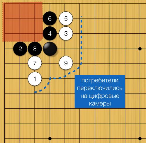 http://clubgo.ru/wp-content/uploads/2017/05/kodak-fujifilm3.png