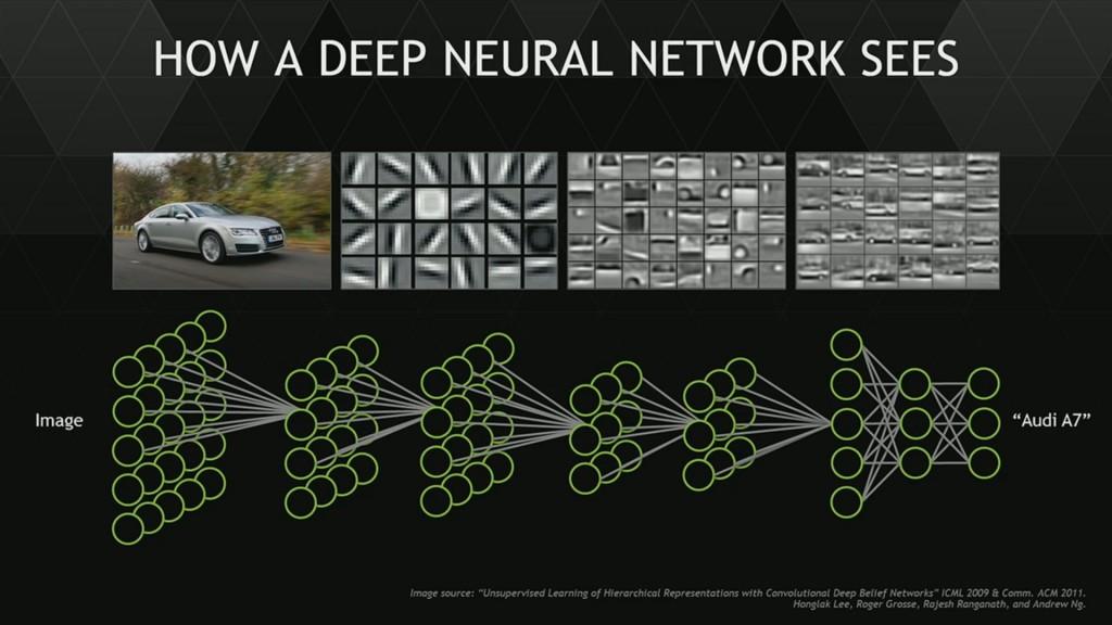 Как видит нейросеть. AlphaGo подобным образом распознает ключевые места в позиции для поиска лучших решений.