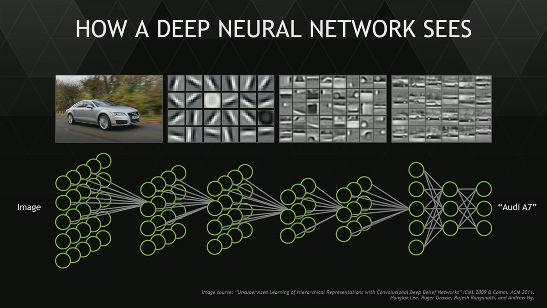 using artificial neural networks to identify The first step is to identify any changes in the environment variables of the unmanned aircraft this, conveniently, is done using a neural network based identifier with the problem or aberration identified, a processor would easily reset the aircraft system to its optimized values using a neural network based controller.